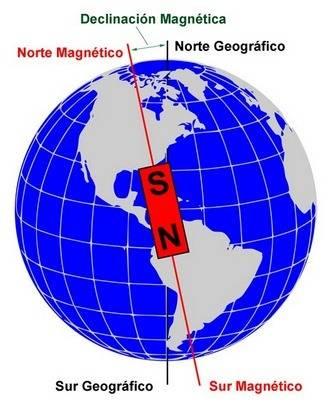 ¿Por qué un cambio drástico en el polo magnético sería una catástrofe para nosotros?