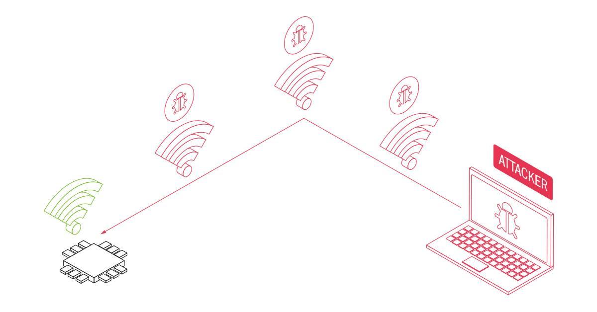 Un fallo de seguridad encontrado en un chip de WiFi podría afectar a millones de dispositivos en todo el mundo