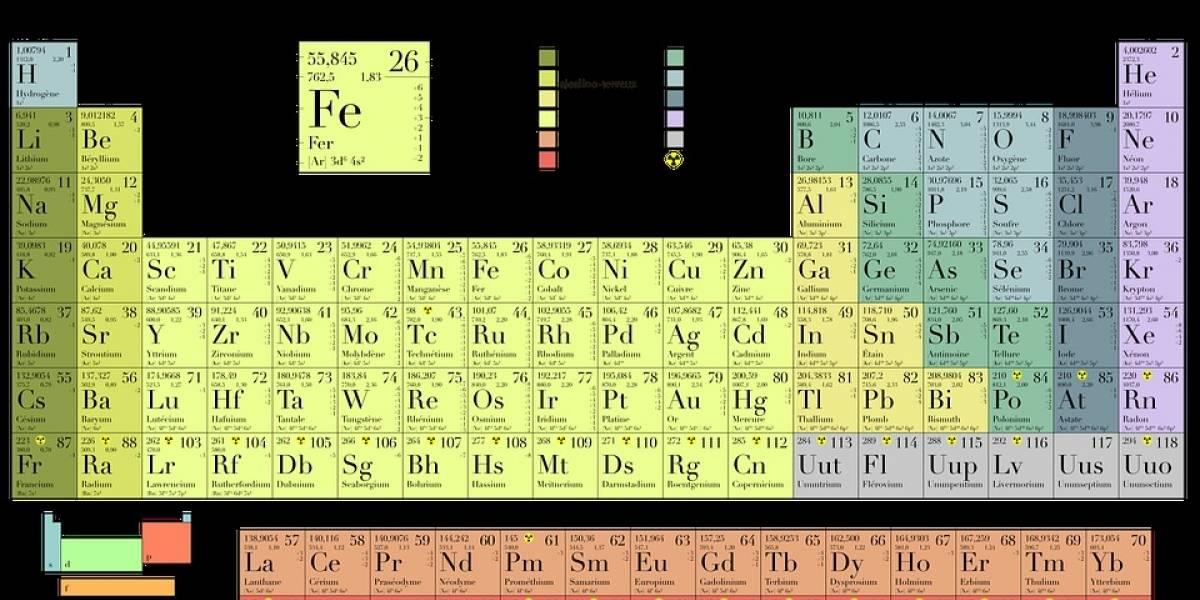 Celebrarán 150 años de la tabla periódica de elementos químicos