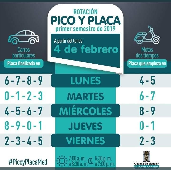 Rotación pico y placa 2019 Medellín