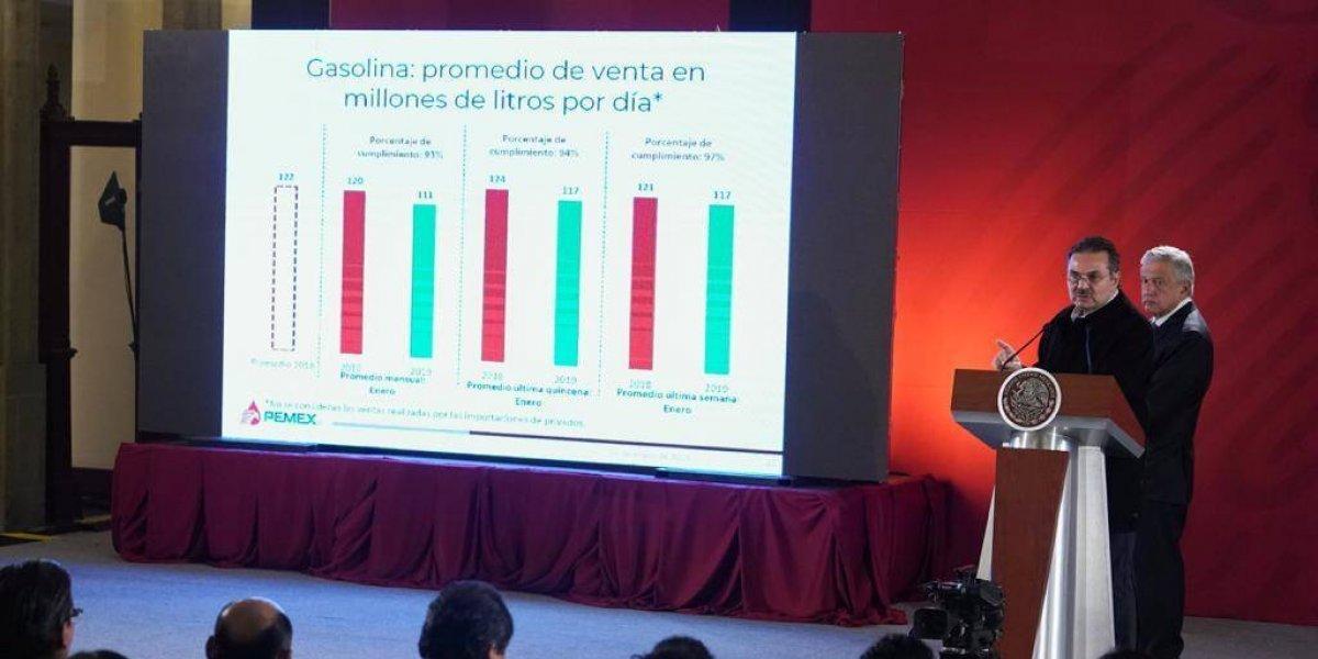 Abasto de gasolina se normalizó en todo el país: Pemex