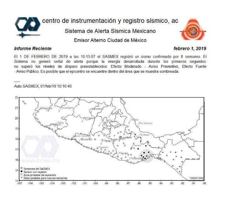 Informe sismo