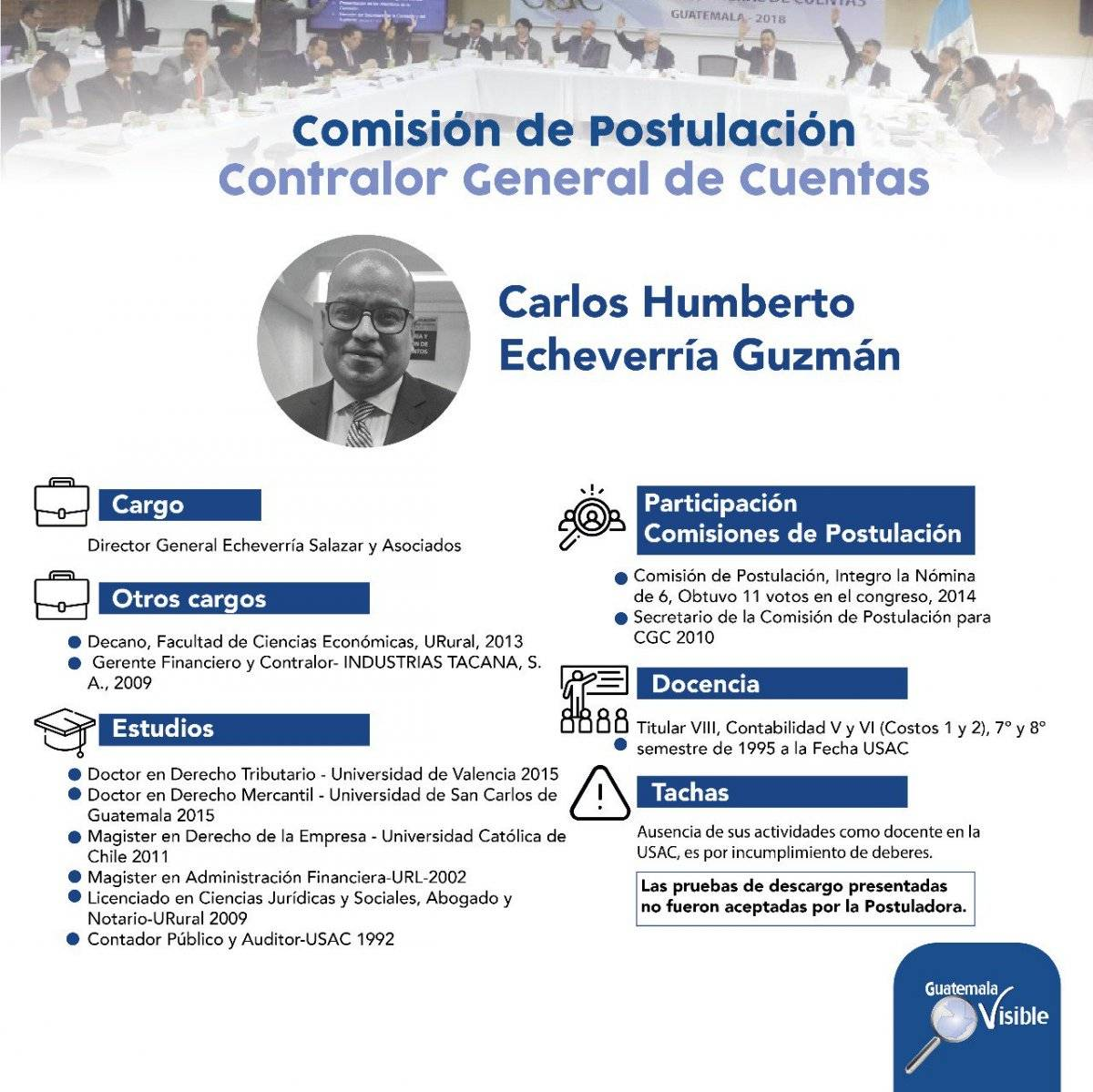 Foto: Guatevisible