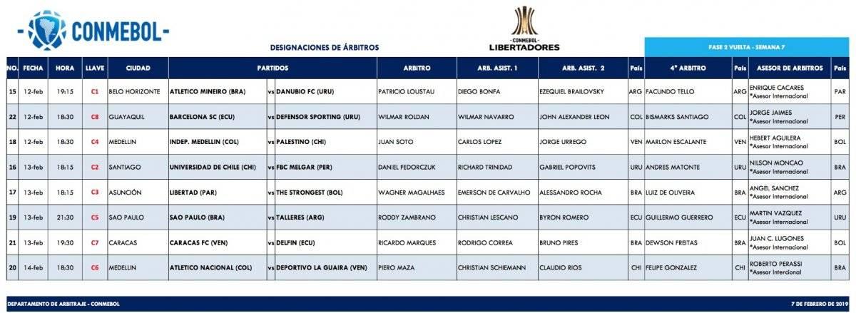 Árbitros para los duelos de vuelta de la Segunda Fase Previa de Copa Libertadores. / Conmebol sitio Oficial