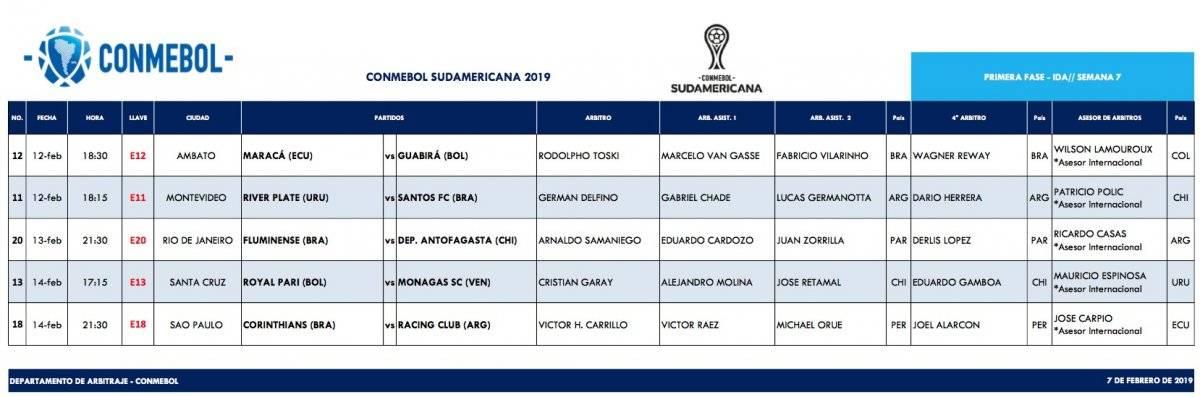 Árbitros designados para los partidos de ida por la Primera fase de la Copa Sudamericana. / Conmebol sitio Oficial
