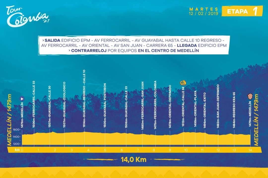 Tour Colombia 2.1 Etapa 1