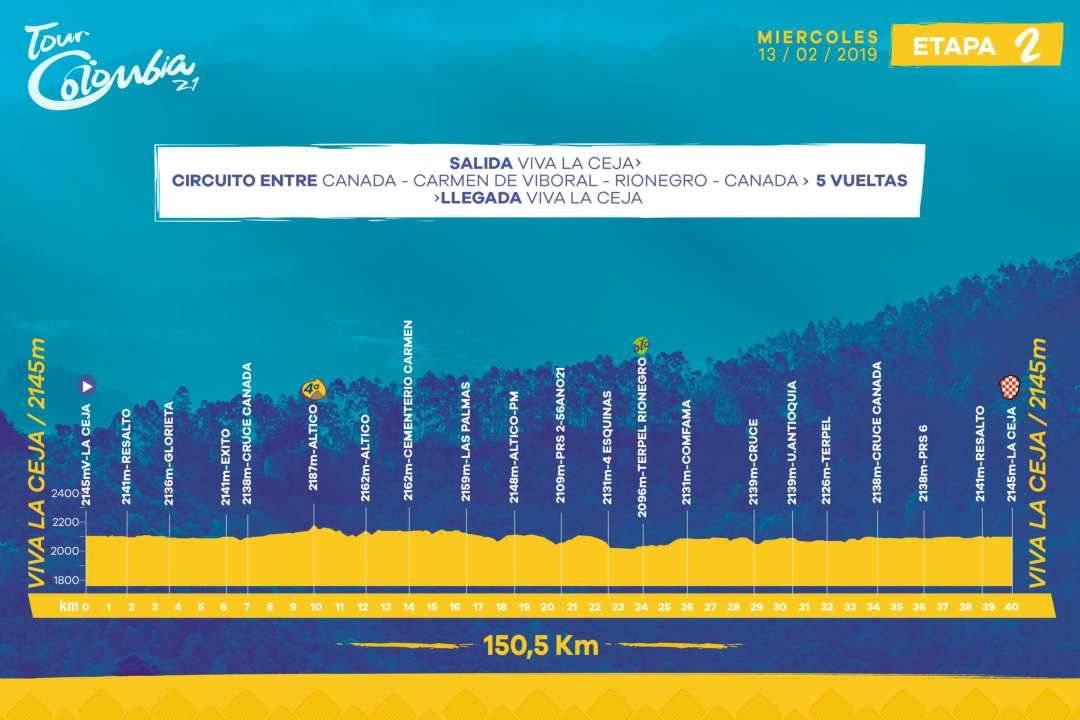 Tour Colombia 2.1 Etapa 2