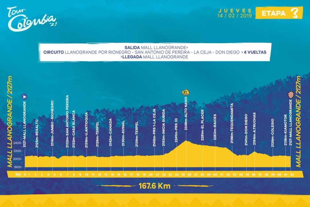Tour Colombia 2.1 Etapa 3