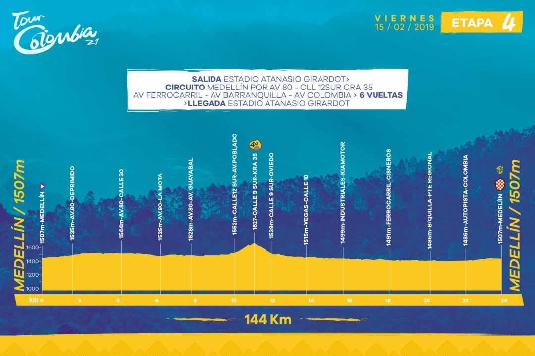 Tour Colombia 2.1 Etapa 4