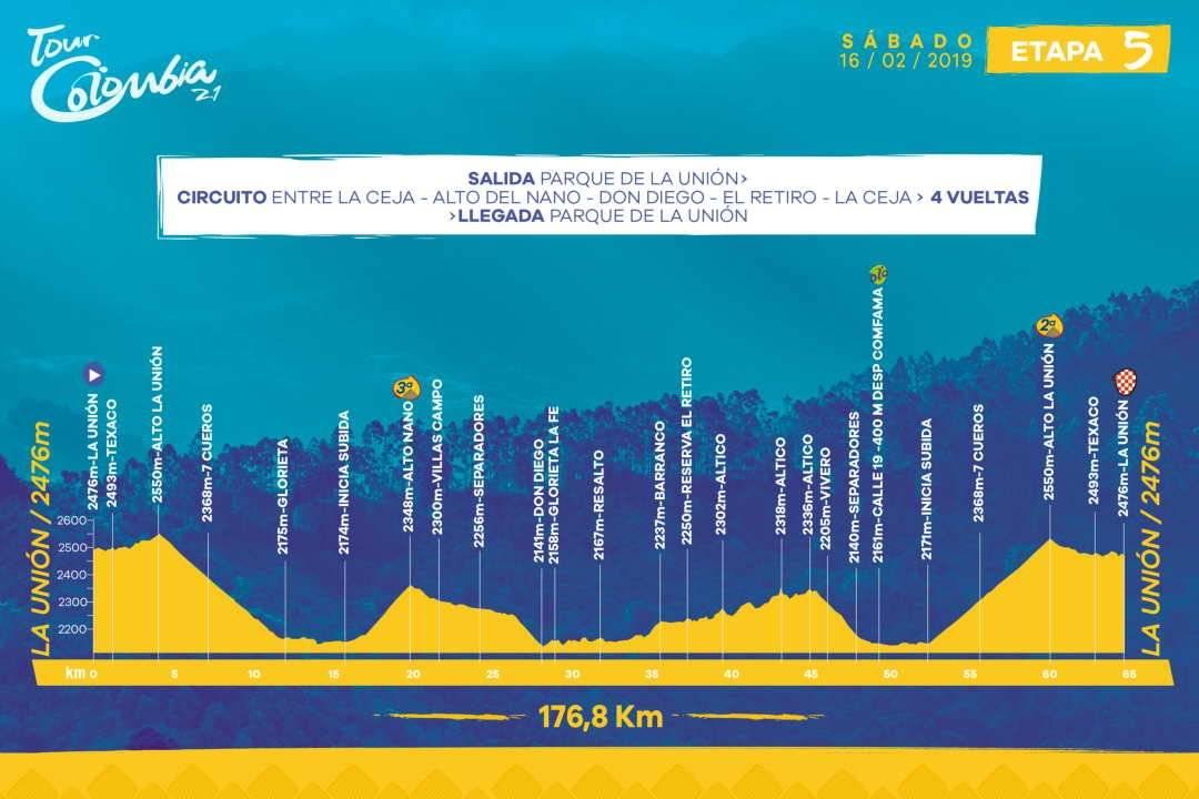 Tour Colombia 2.1 Etapa 5