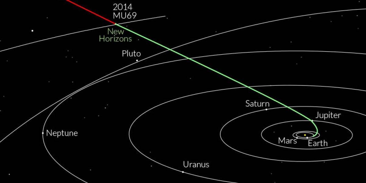 Un extraño asteroide en el borde del sistema solar desconcierta a científicos: ¿Maní o panqueques?