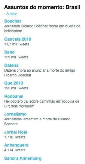 morte ricardo boechat trending topics