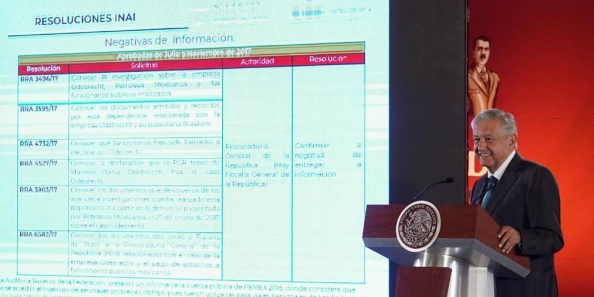 Abrirá AMLO expedientes secretos de la PF y el Cisen