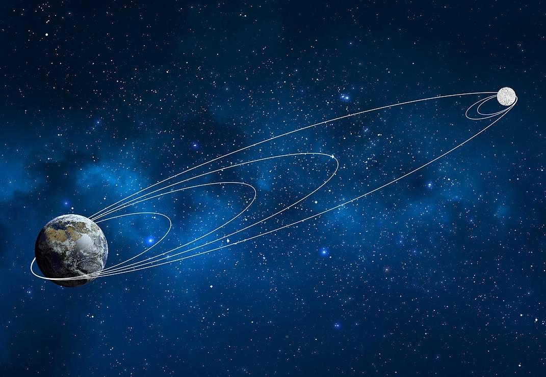 SpaceIL recorrido