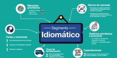 Inguat presenta resultados 2018 y plan de turismo 2019