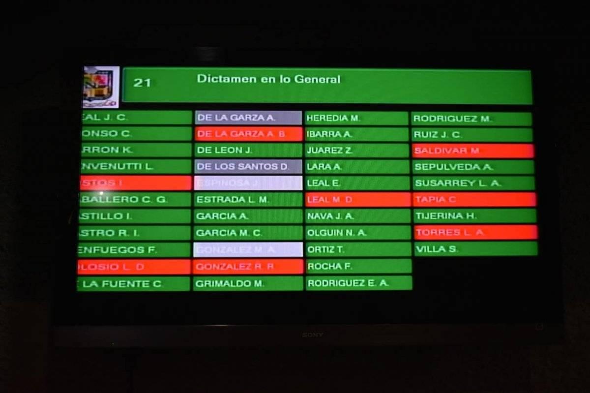 Votación aborto Nuevo León