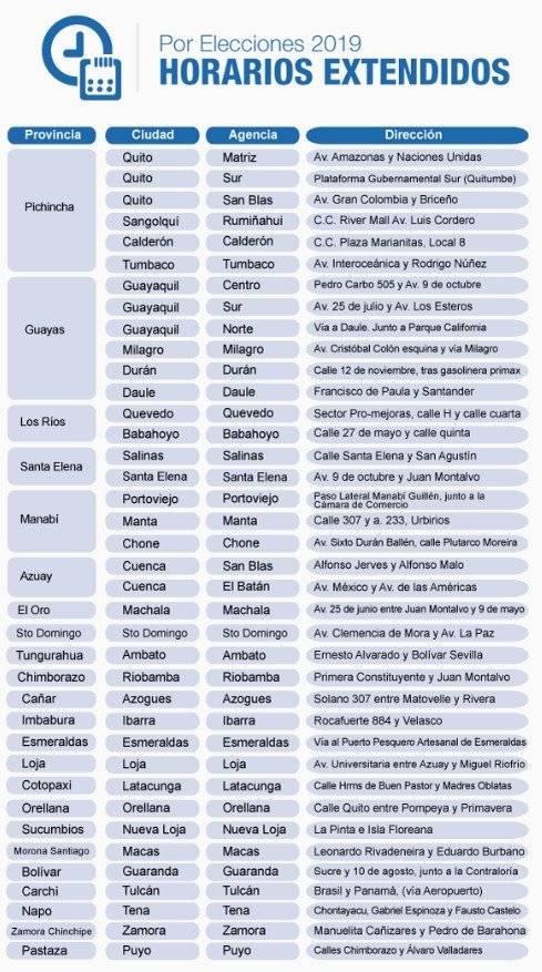 Registro Civil extiende horarios de atención por Elecciones 2019