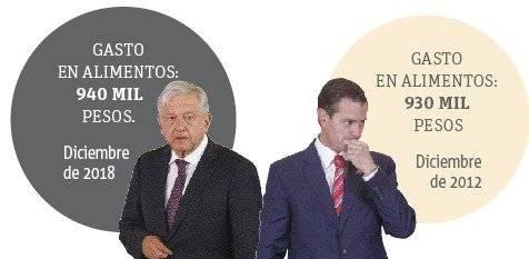 AMLO Y EPN