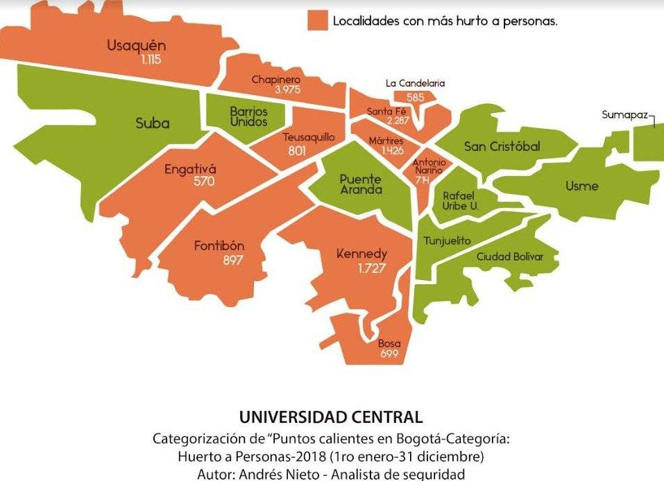 Localidades donde más roban en Bogotá