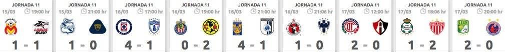 Partidos J11 Clausura 2019