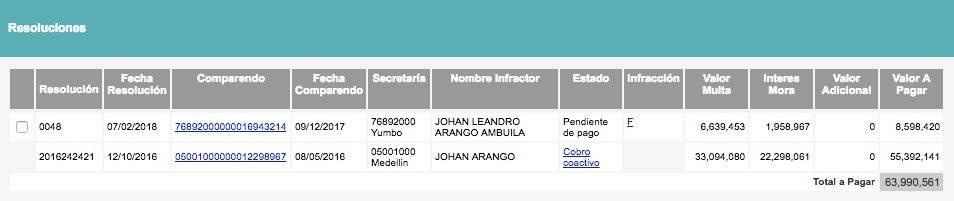 2. Multas Johan Arango