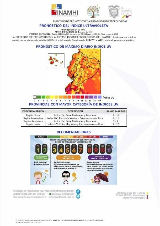 """Niveles """"extremadamente altos"""" de radiación UV en la Sierra y Galápagos"""