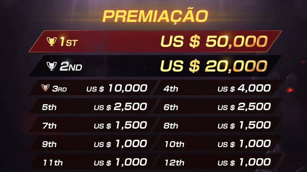 Campeonato mundial do game Free Fire dará grande prêmio de 50 mil