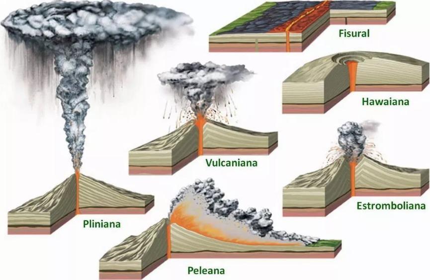 Popocatépetl Volcán