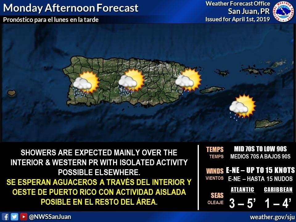 Clima para Puerto Rico