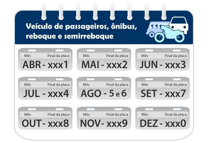 Calendário licenciamento