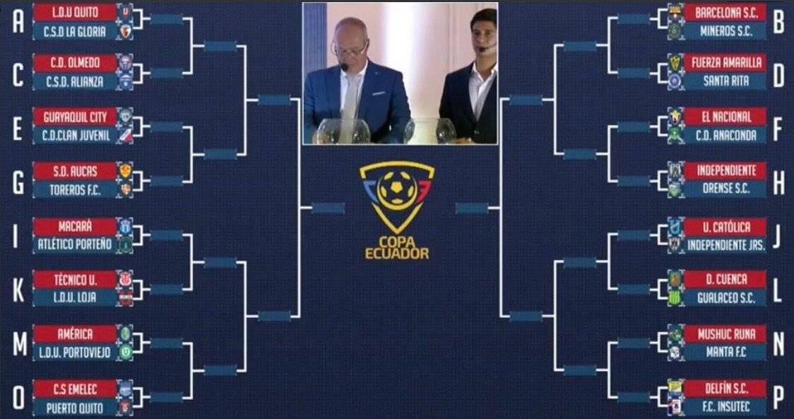 Así se quedan las 16 llaves para la Copa Ecuador.