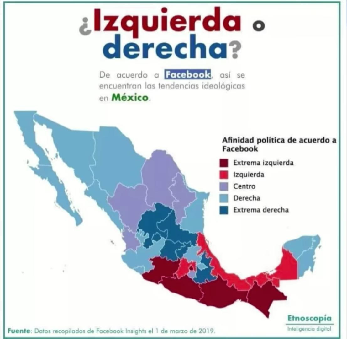 México facebook