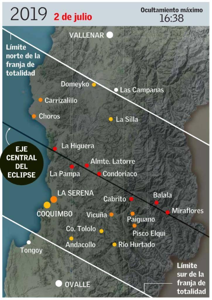 Eclipse Solar en Chile: Todo lo que debe saber sobre el esperado fenómeno astronómico que veremos el próximo mes de Julio
