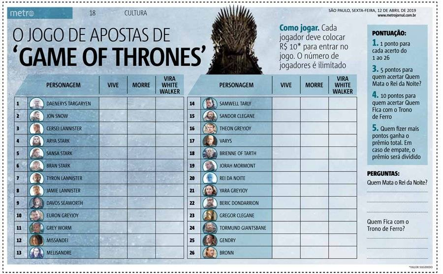 Apostas online game of thrones