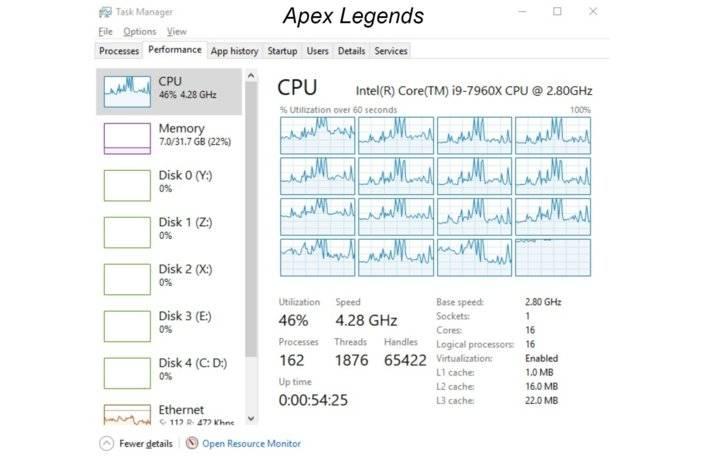 ¿Cuánta memoria RAM necesita mi computador? [FW Guía]