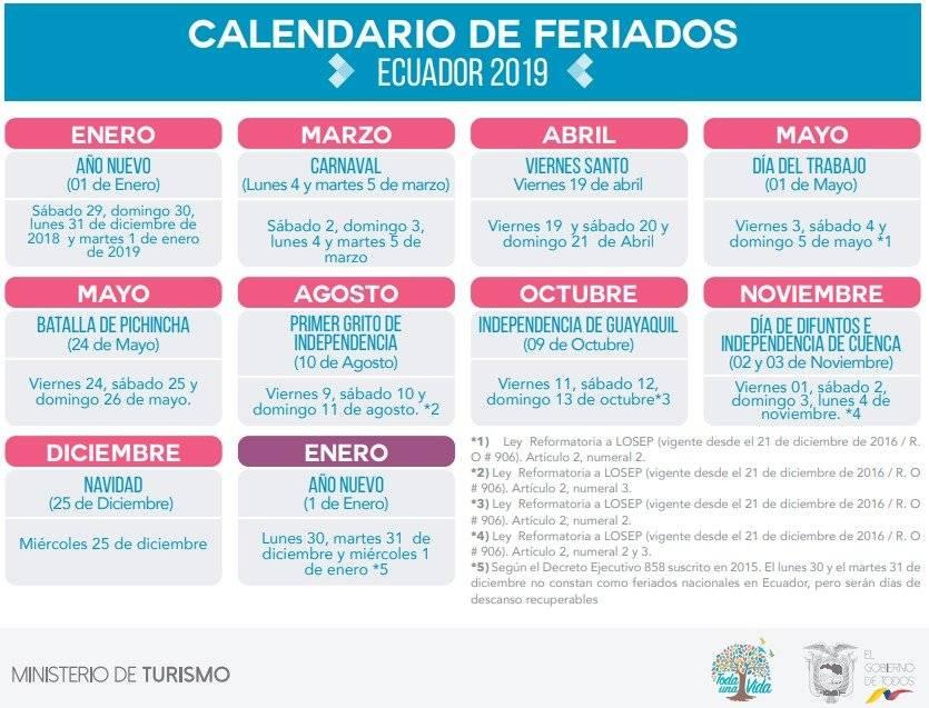 El feriado del Día del Trabajo se cambia para el viernes 3 de mayo