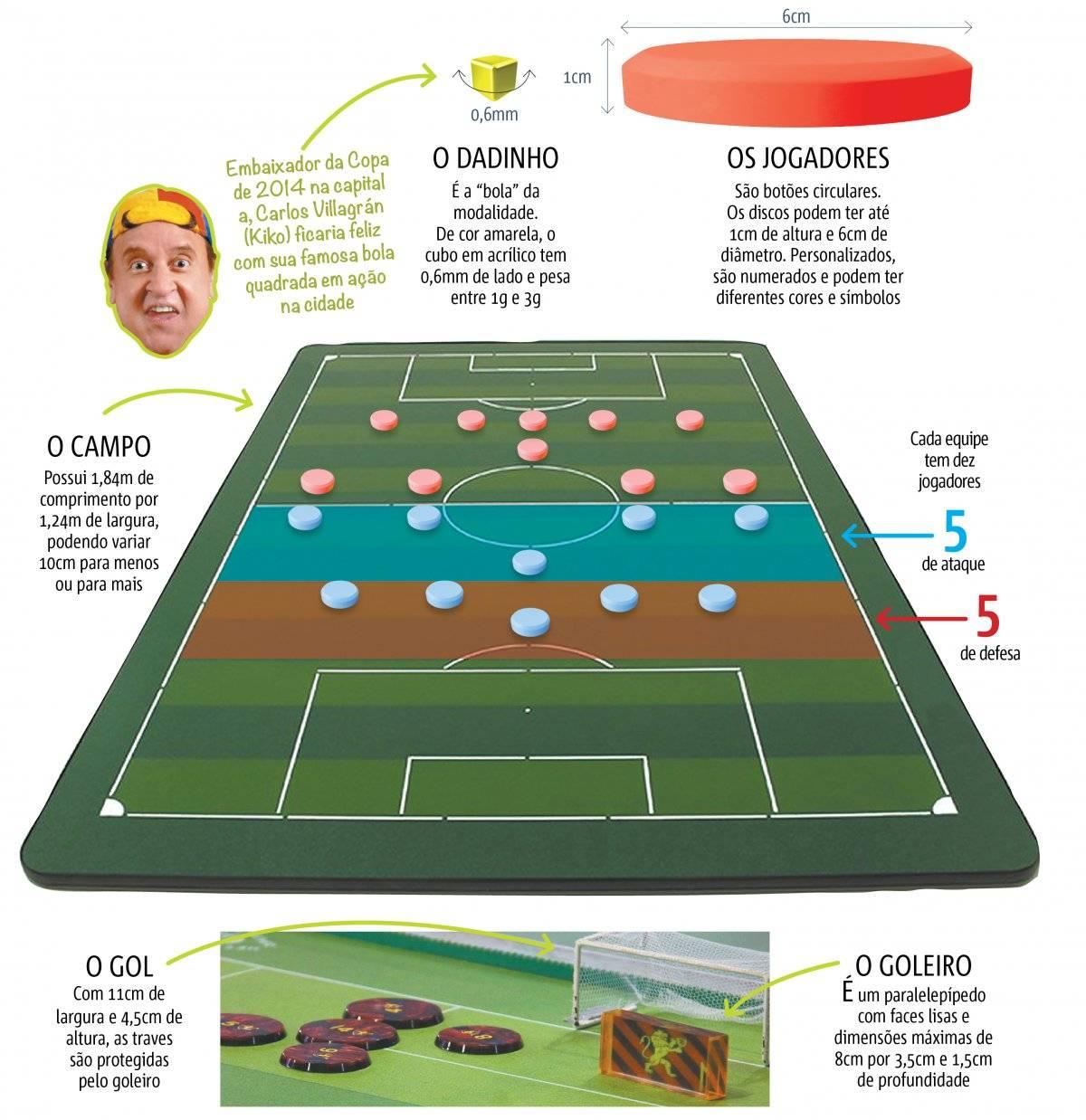 Copa do Brasil de Futebol de Mesa