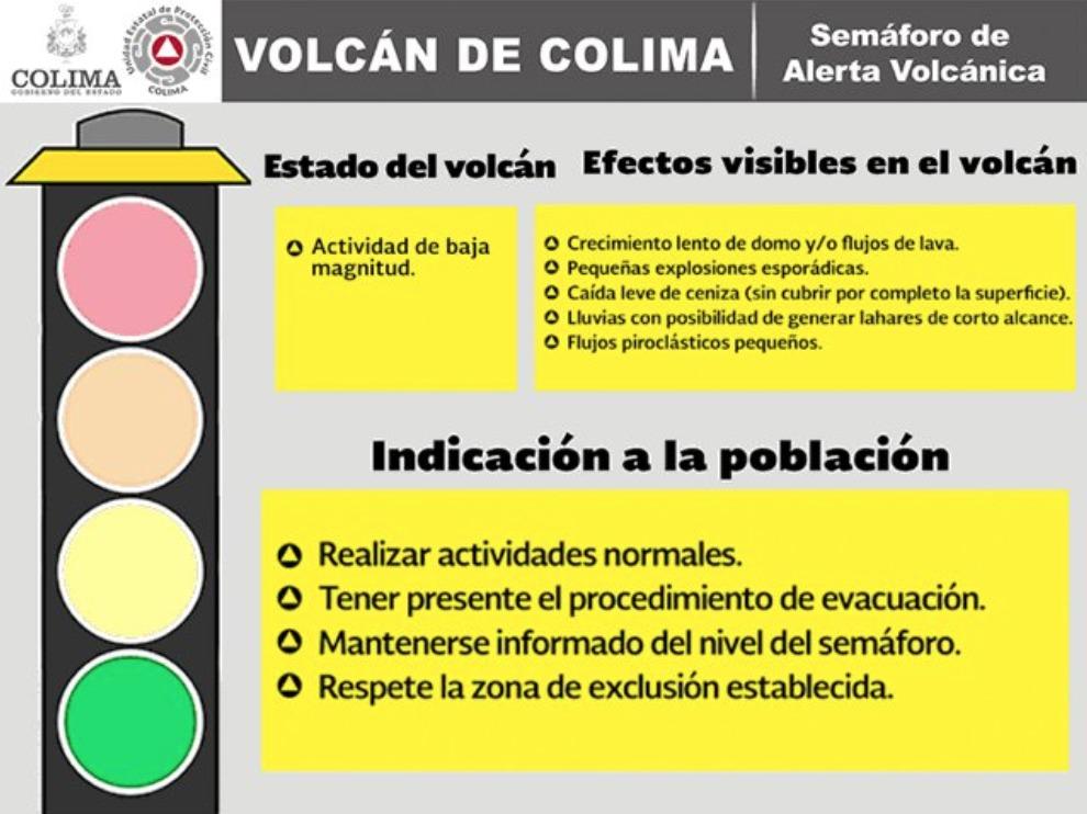 México Colima