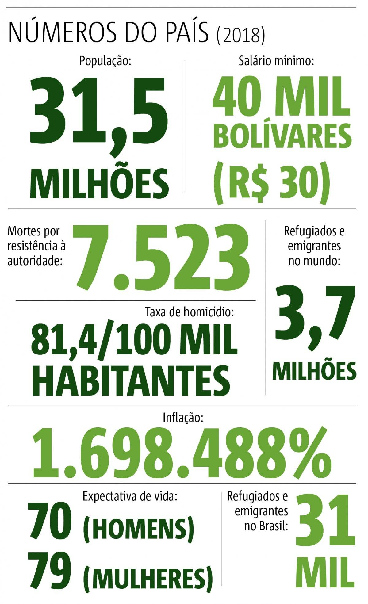 números Venezuela