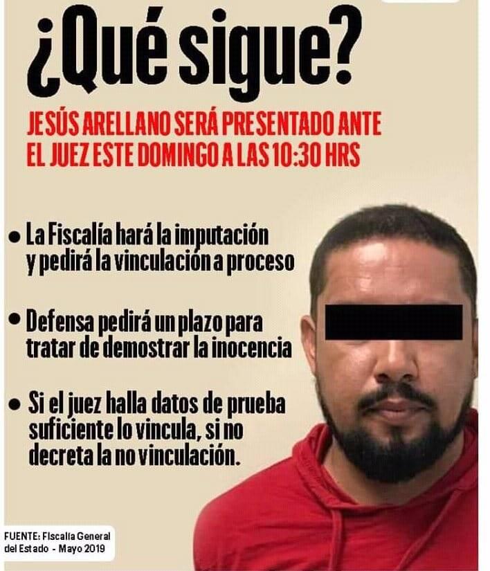 Ficha Jesús Arellano