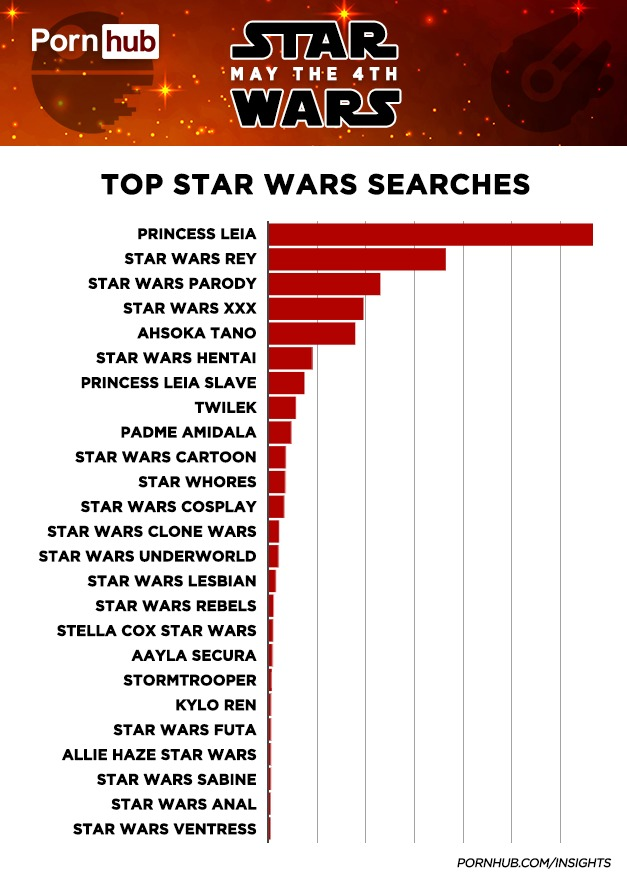 porno star wars