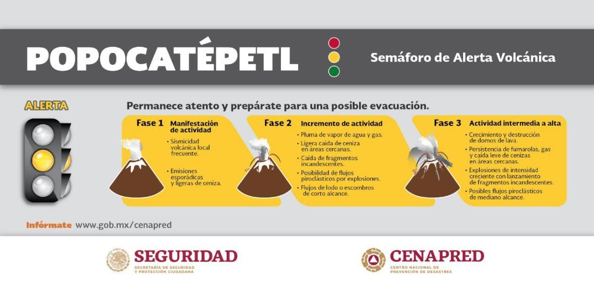 Popocatépetl montañistas