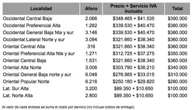 Precios boletería Colombia VS Panamá