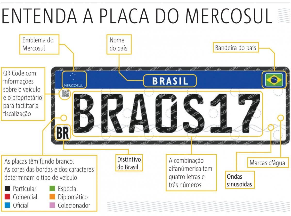Placa Mercosul arte