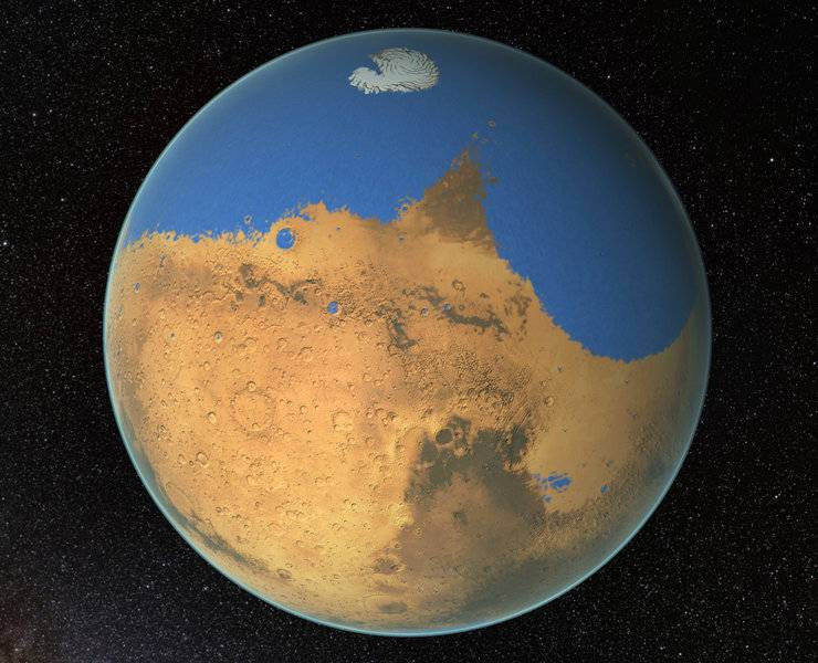 Marte ciclo de agua