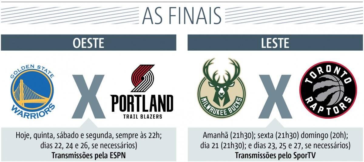 Finais conferência NBA