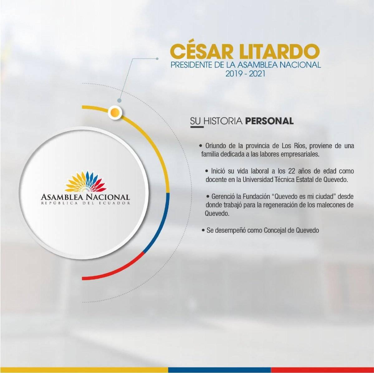 Perfil de César Litardo