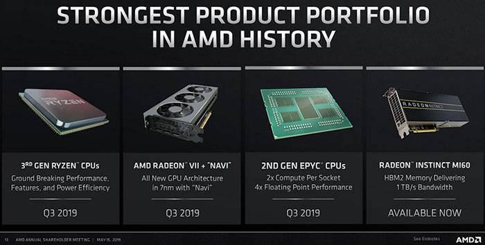 AMD Confirma Nuevas CPU Ryzen Y EPYC, Además De Radeon