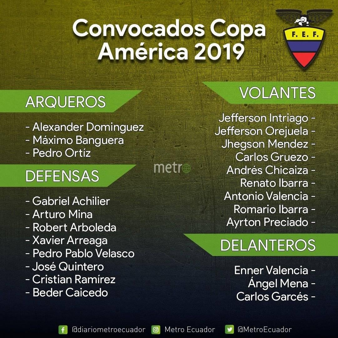 El Bolillo defendió su lista para Copa América