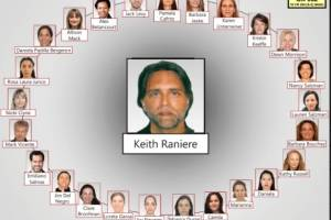Keith Raniere secta NXIVM